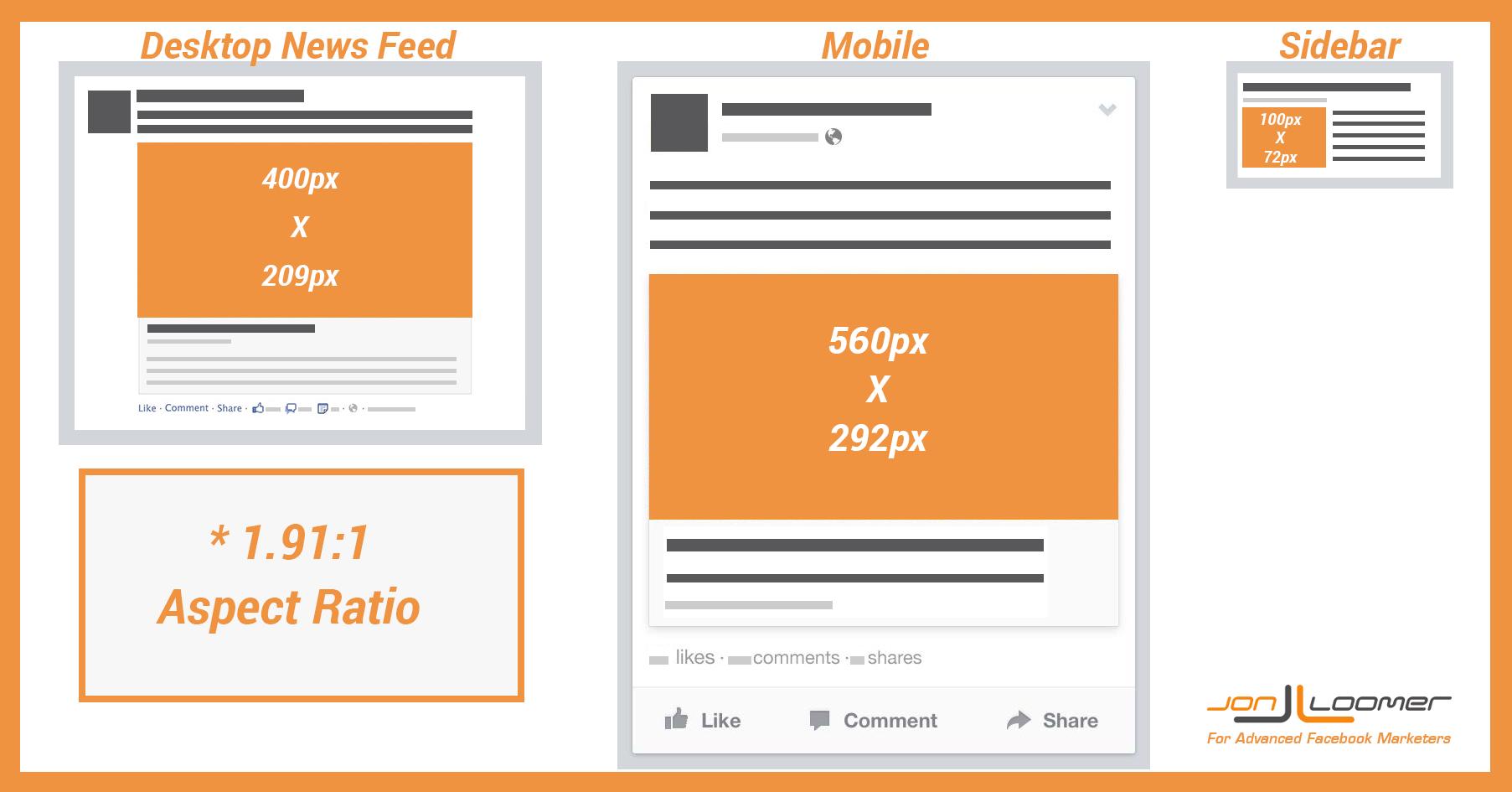 Jon Loomer's facebook link thumbnail image dimensions