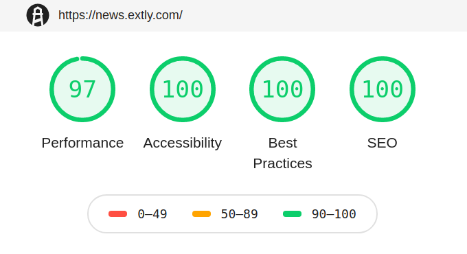 100% - Lighthouse results on Extly News.